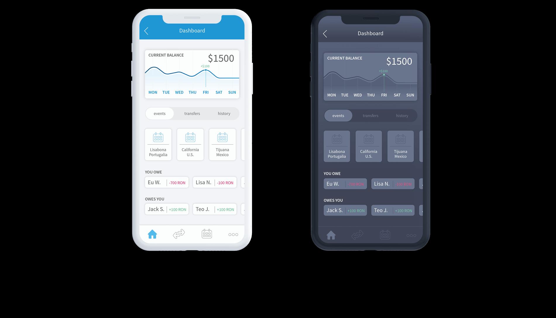 D'neros Financial App