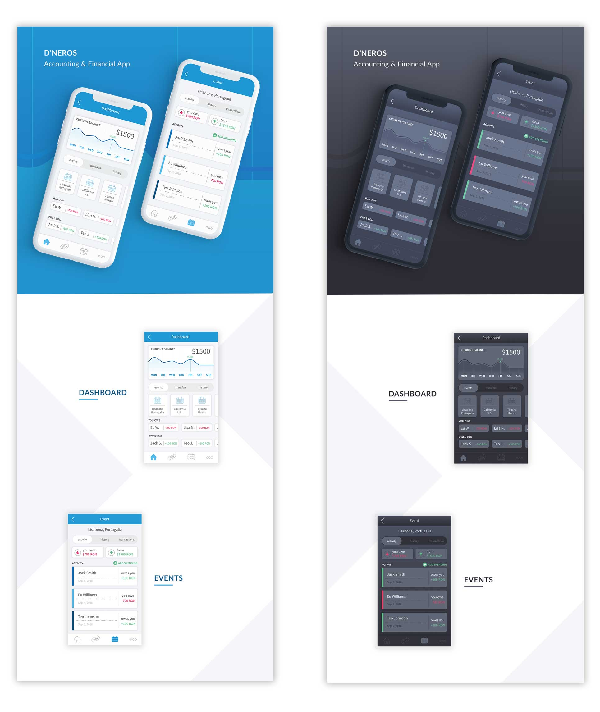 D'neros App Layout Image